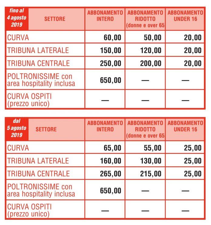 Campagna Abbonamenti Mantova 2019/2020, i prezzi per settore allo stadio Martelli